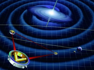 LISA gravitational waves detector